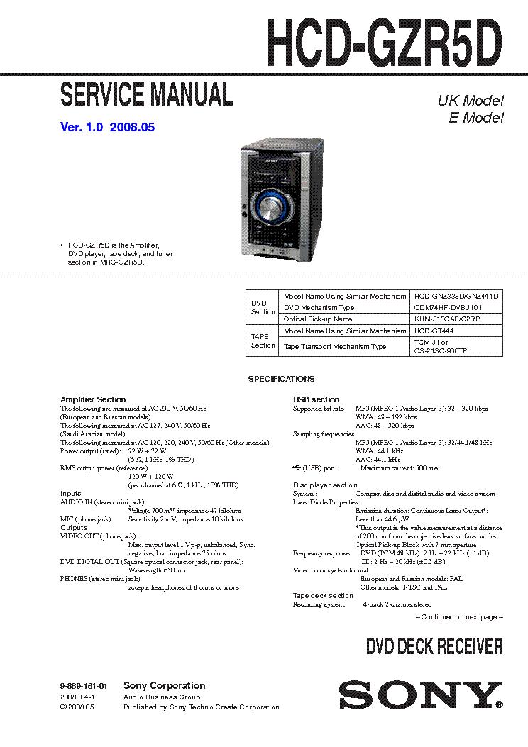SONY MHC GZR5D EPUB DOWNLOAD