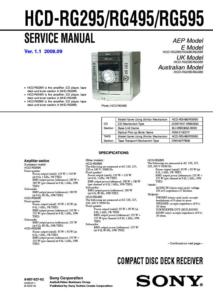 SONY HCD-RG295 RG495 RG595 service manual