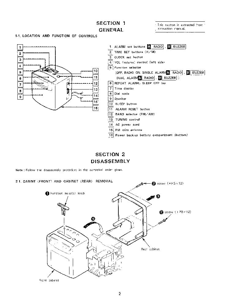Sony Av System Manual