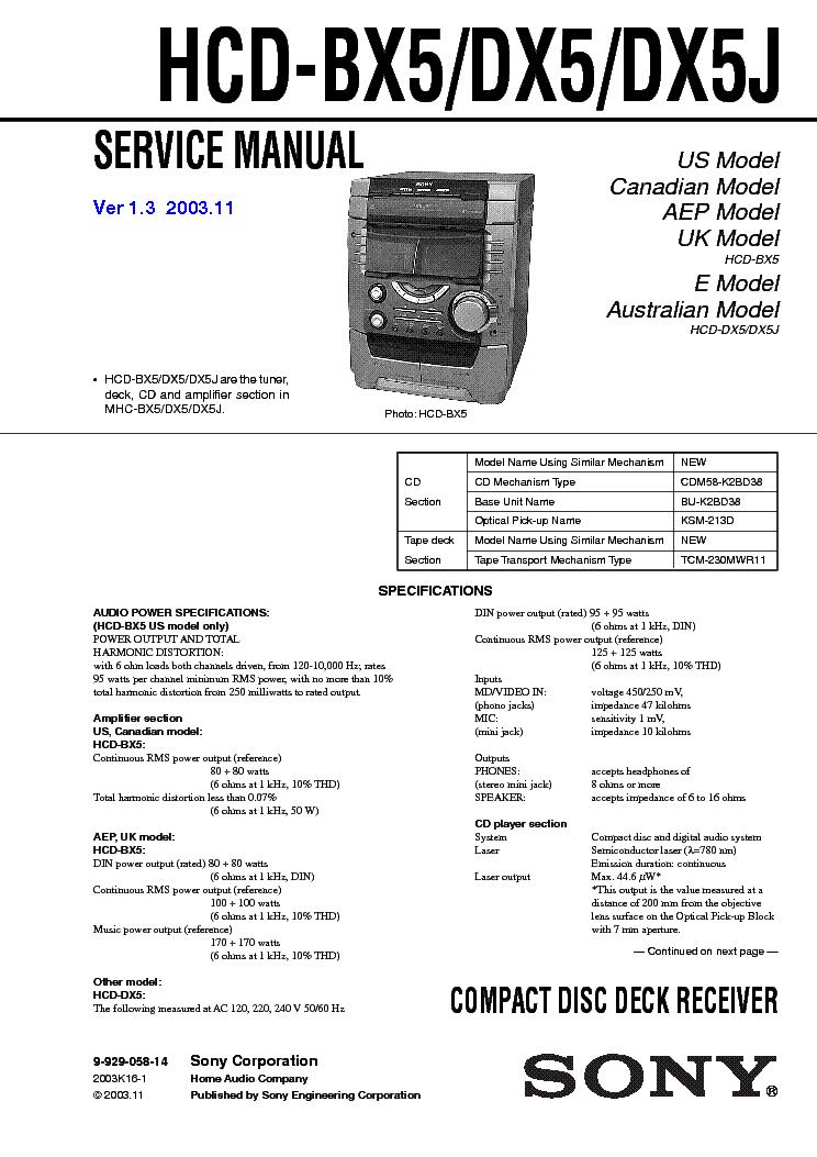 Sony Mini