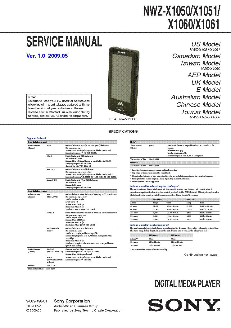 Nwz s615f