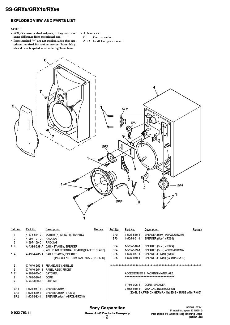 Инструкция для sony rx99 на русском языке