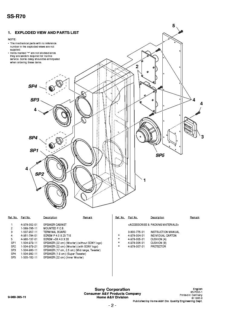 Manual Still R70