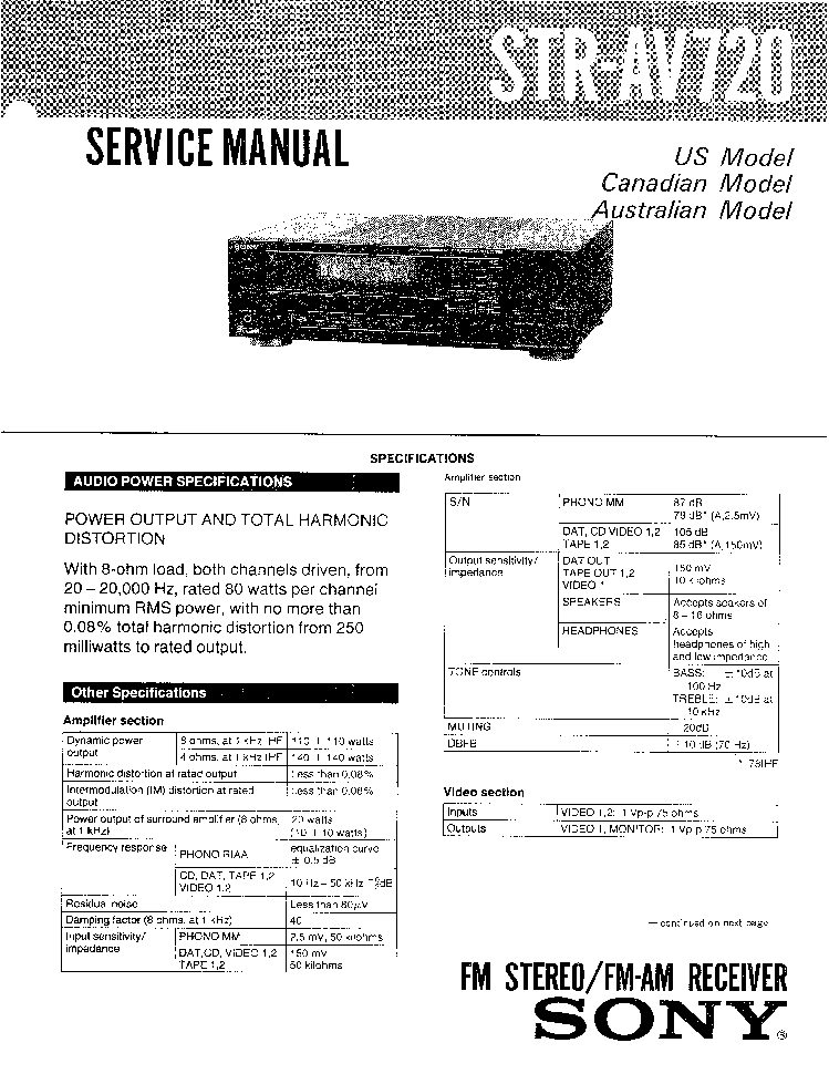 SONY STR-AV720 service manual