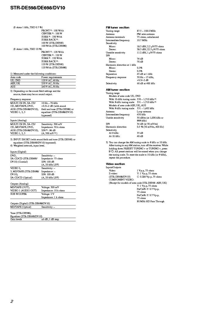 SONY STR-DE598 DE698 DV10 VER1 0 Service Manual download