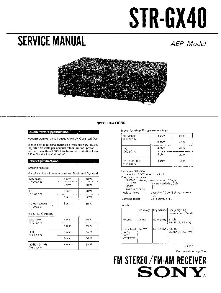 sony str dn1060 manual pdf