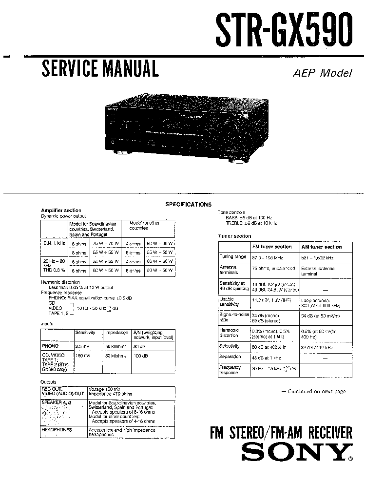SONY STR-GX590 service manual