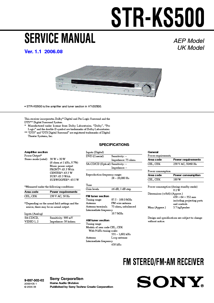sony bravia tv types manual pdf