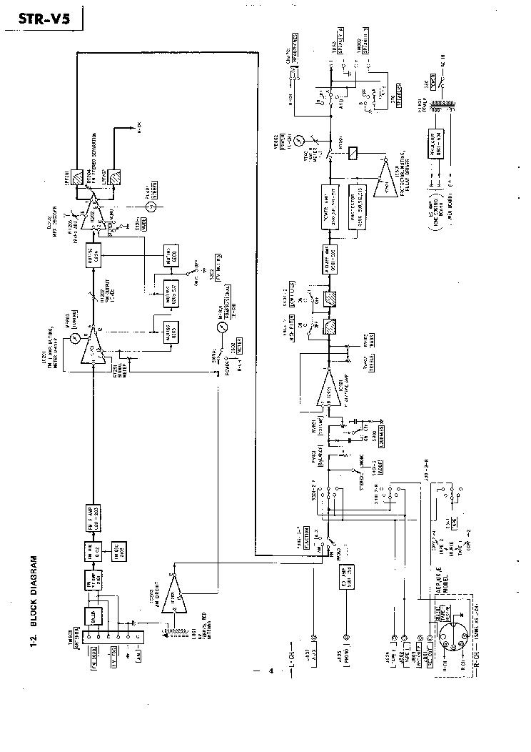 sony str-v5 sm service manual (2nd page)