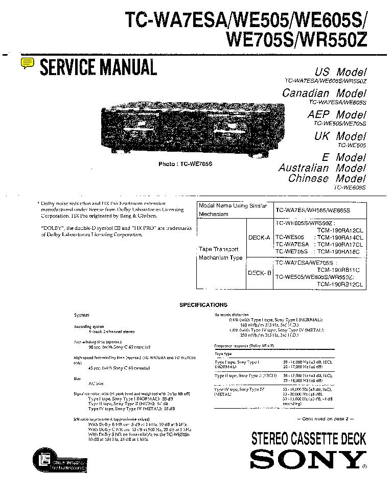 manual de procedimientos empresarial