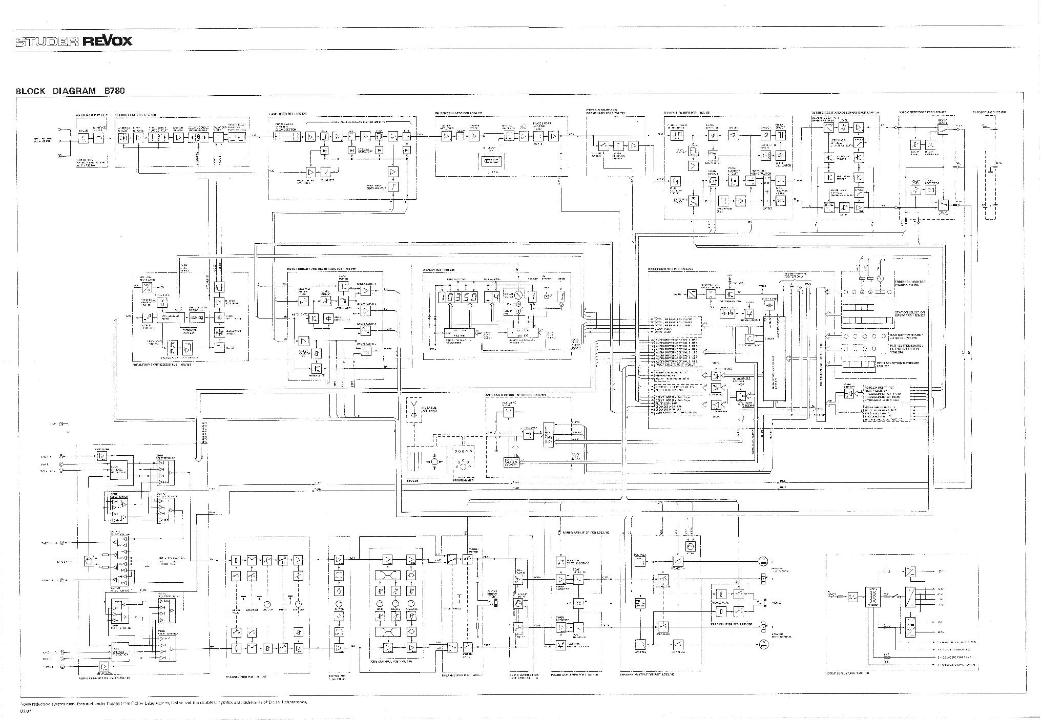 Studer Revox B780 Block Diagram Sch Service Manual