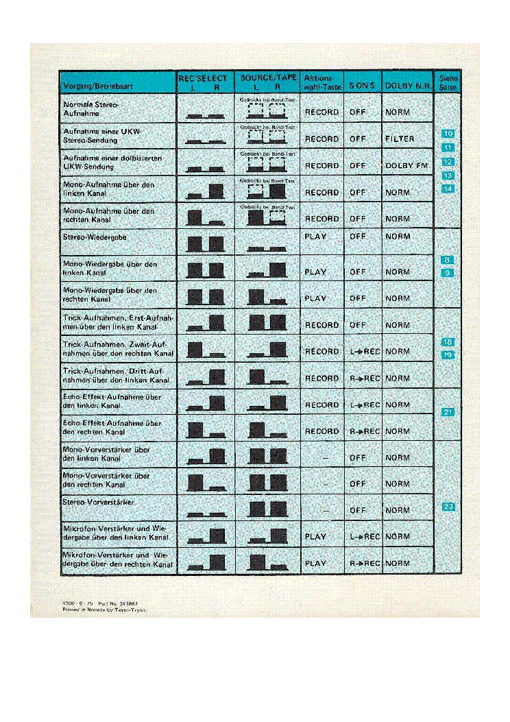 TANDBERG 6000X SERIES TAPE RECORDER 1970 SCH Service Manual