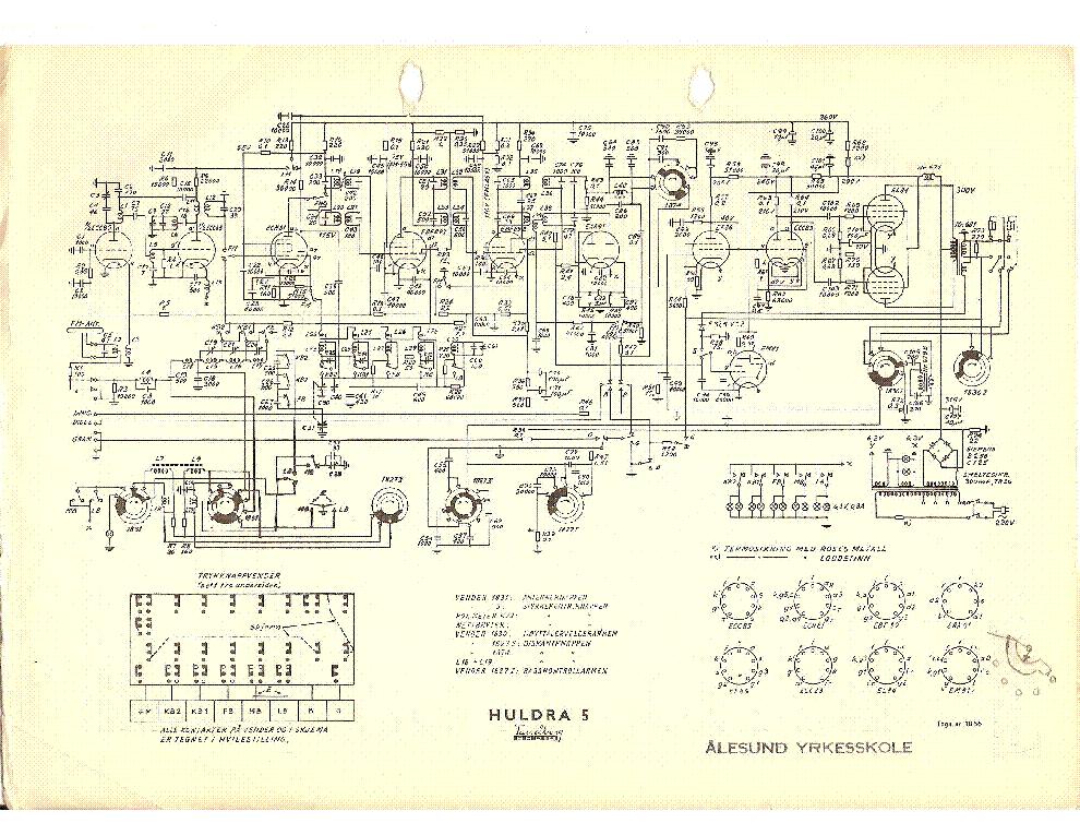 TANDBERG HULDRA-5 TRIMMEFORSKRIFTER OG SKJEMA Service Manual