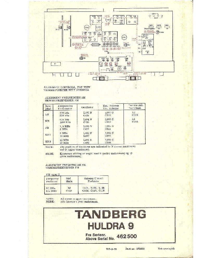 tandberg huldra 9 fro serienummer 462500 sch service manual download rh elektrotanya com tandberg td20a service manual tandberg 9100x service manual