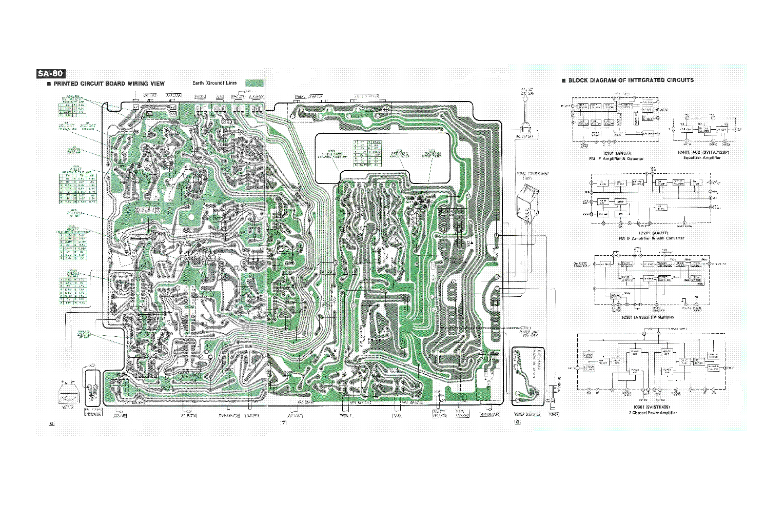 technics sa 290 service manual