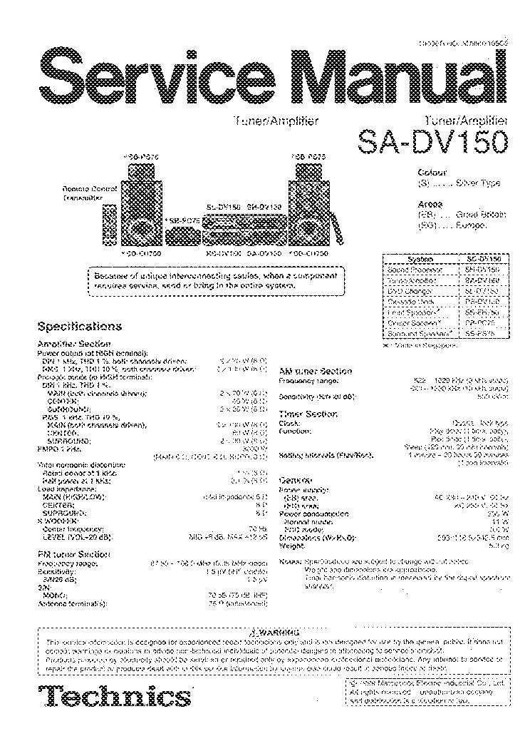 Technics sa da8 pdf converter