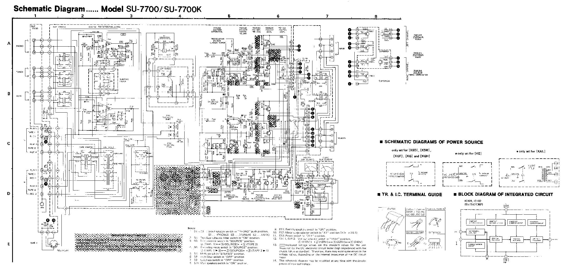 technics su g91 manual pdf