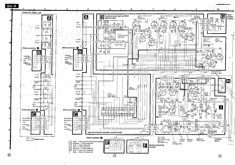 Technics Su Z990 Manual