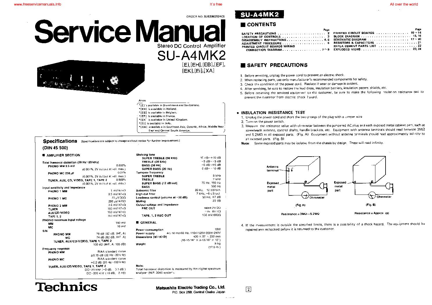 TECHNICS SU-A4 MK2 SM service manual (1st page)