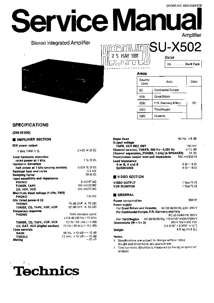 TECHNICS SU-X502 service