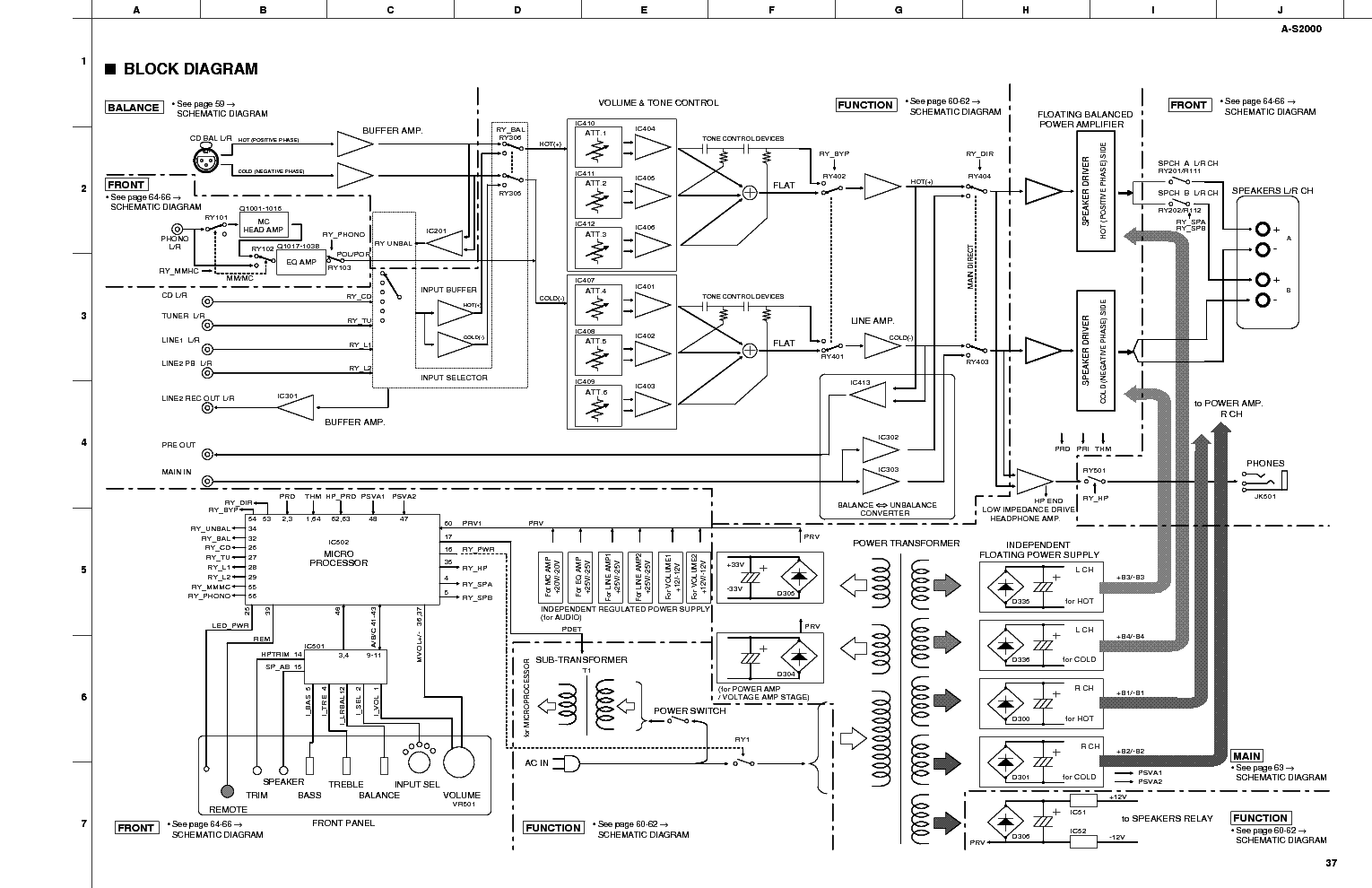 yamaha a s2000 sch service manual download schematics eeprom rh elektrotanya com Yamaha CD-S2000 yamaha ls2000 service manual free download