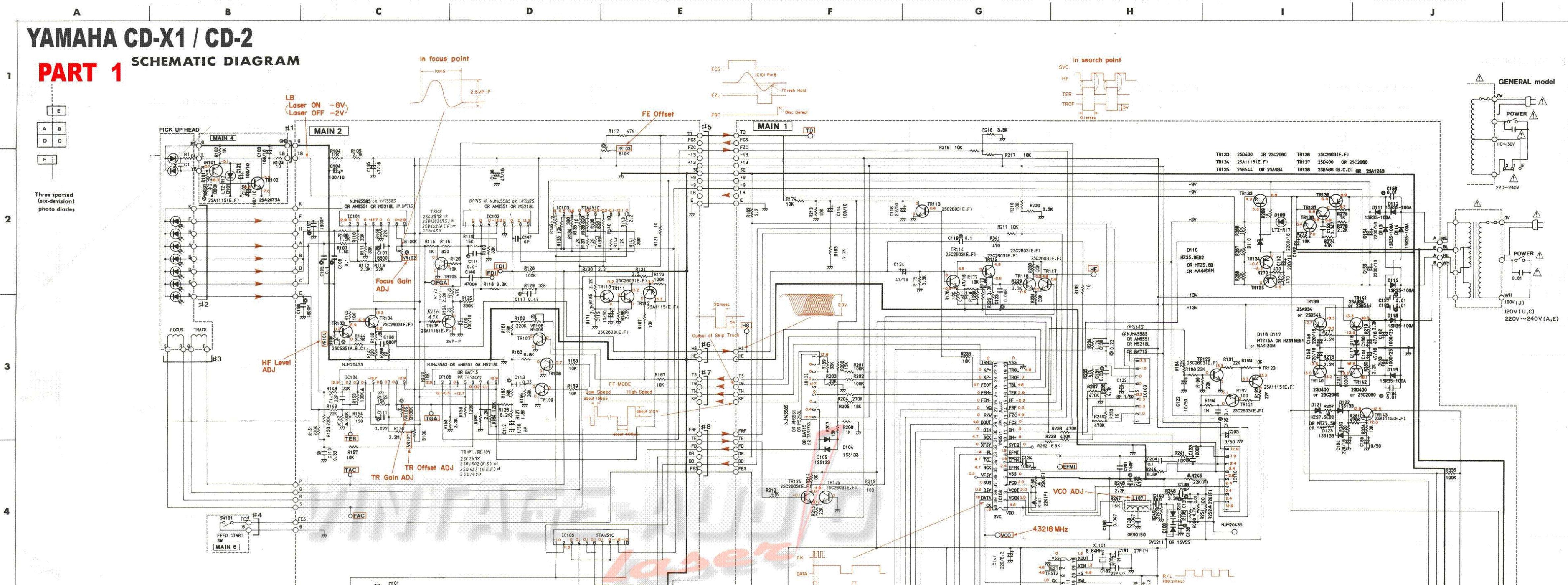 Принципиальная схема codegen 300x
