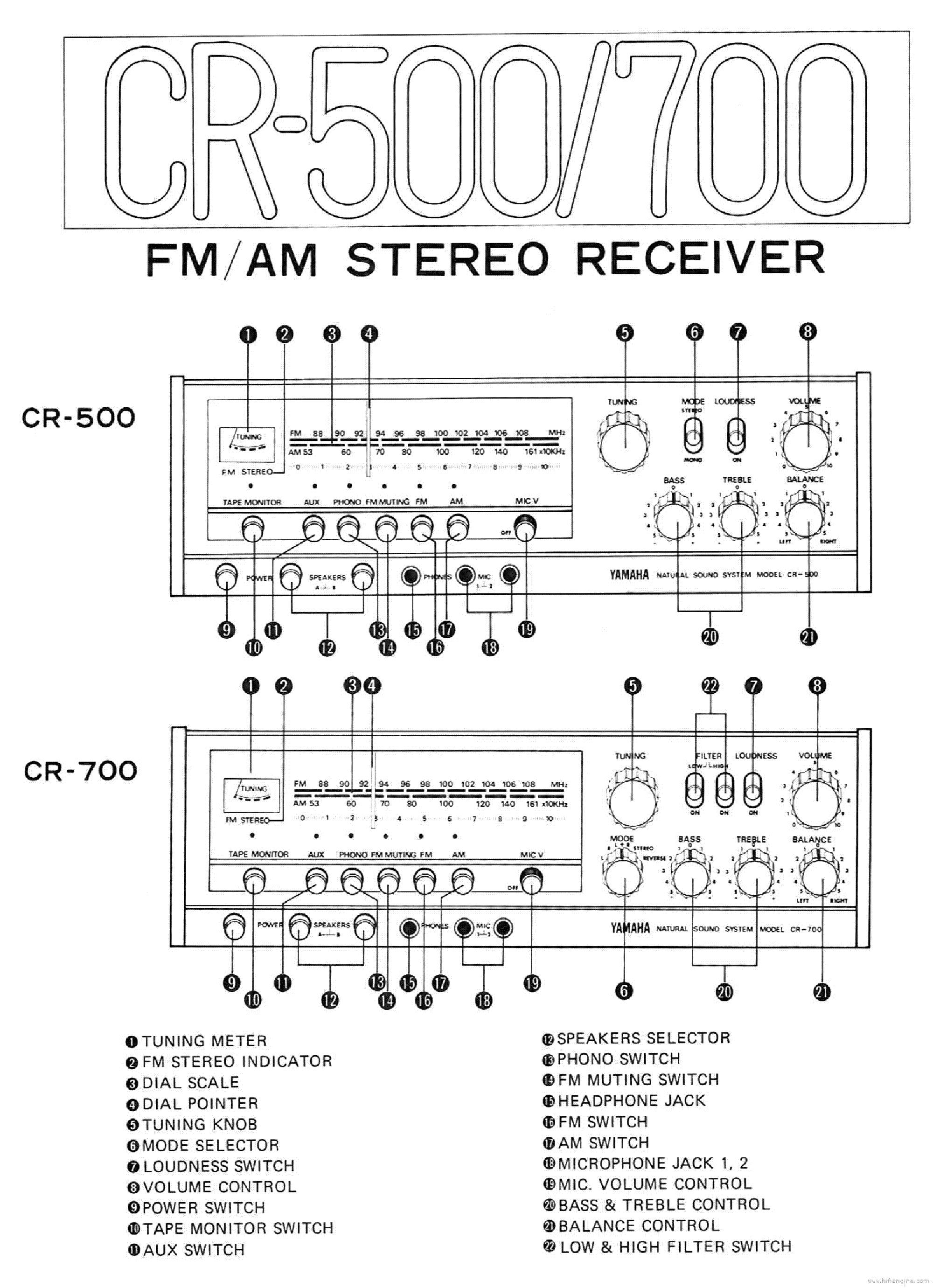 YAMAHA CR-500 CR-700 RECEIVER Service Manual download