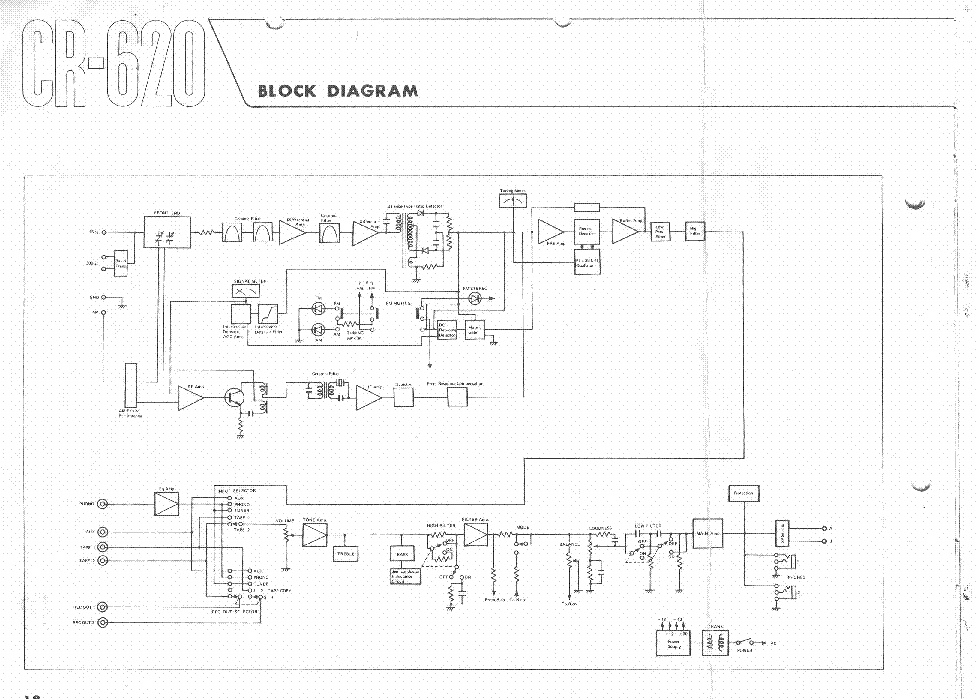 yamaha rx v373 htr 3065 service manual download schematics eeprom rh elektrotanya com Yamaha CR 240 Receiver Yamaha CR 620 Lights