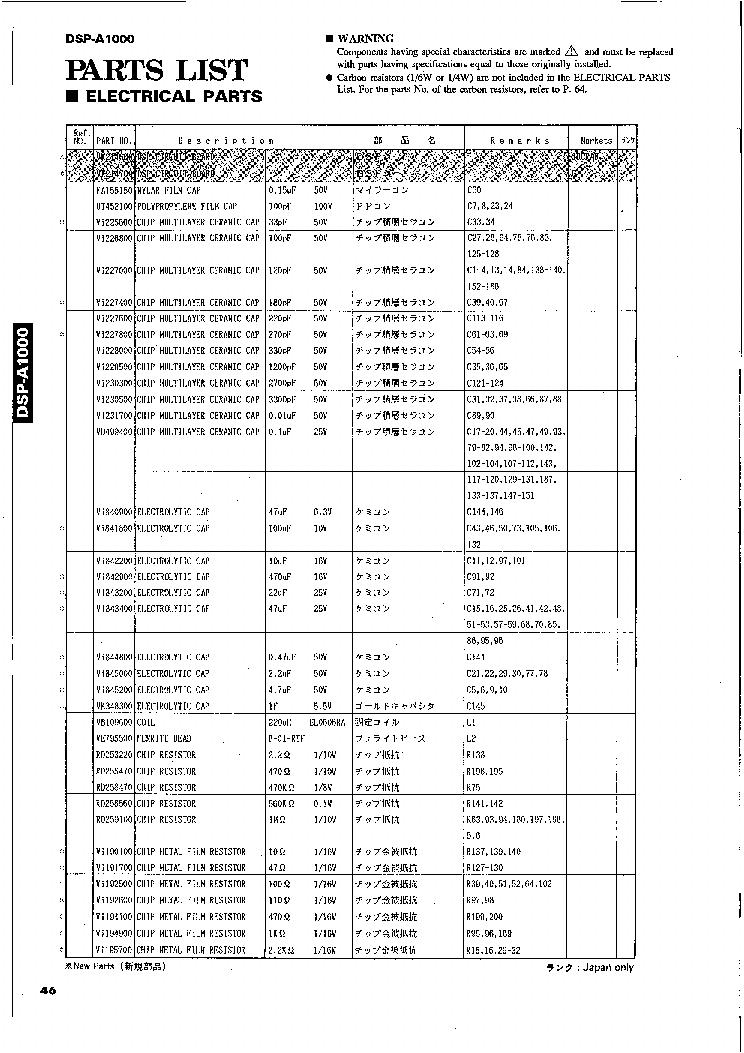A1000 GRATUIT PIANO YAMAHA TÉLÉCHARGER