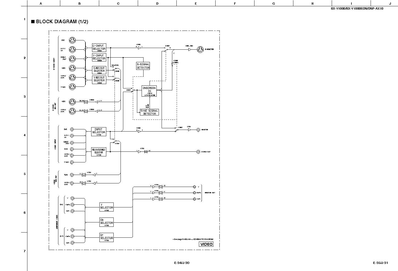 yamaha rx-v495 manual pdf