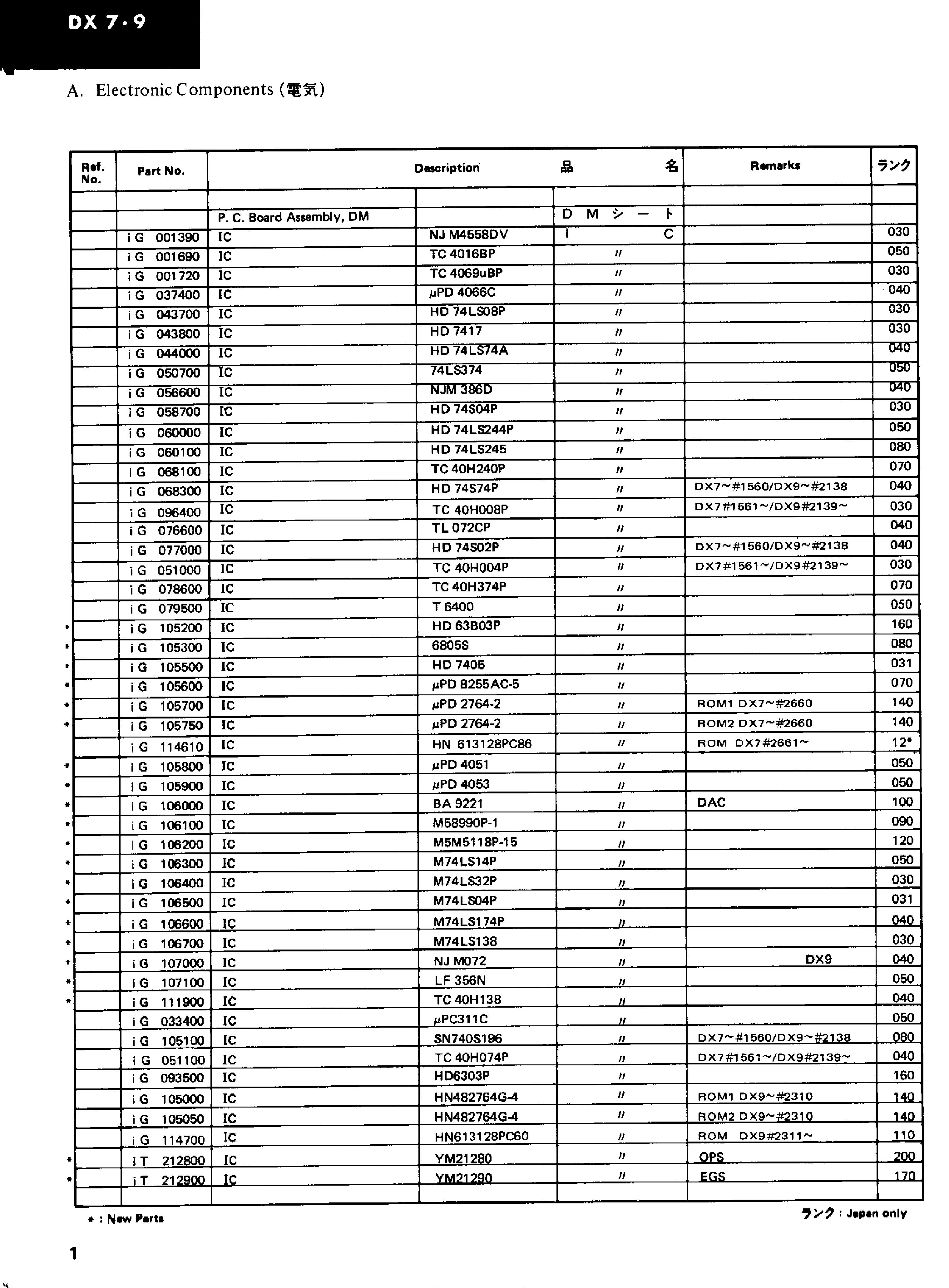 DVX9 GRATUIT TÉLÉCHARGER
