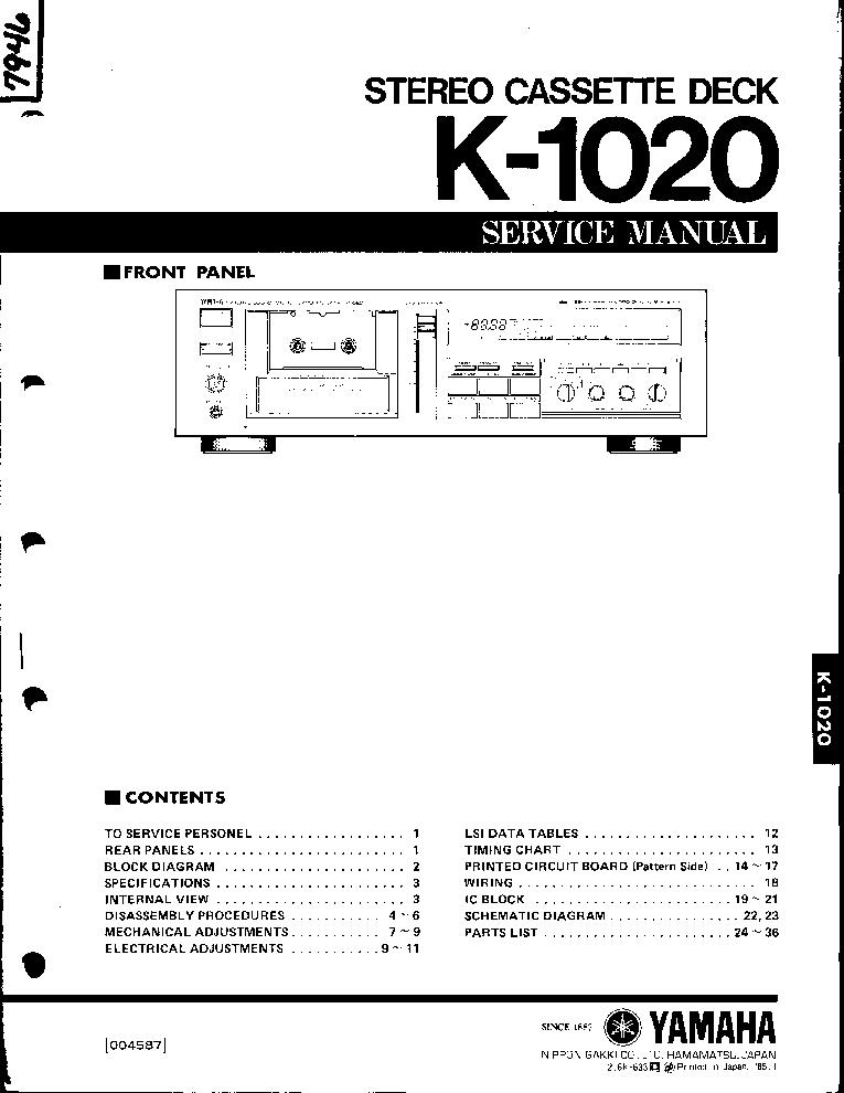 yamaha rx v863 manual pdf