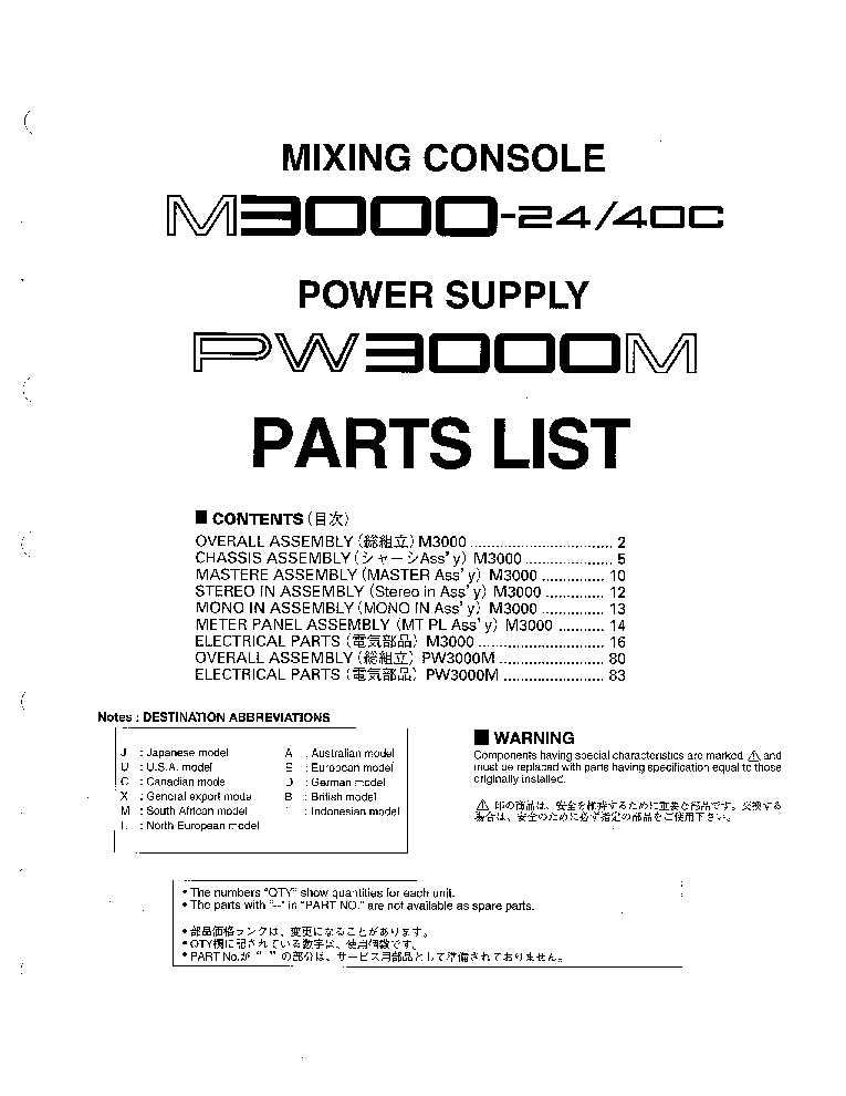 YAMAHA M3000 PW3000M PARTS service manual (1st page)