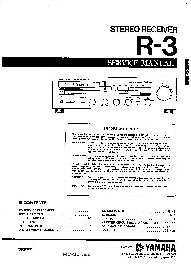 Инструкция сбербанка 1 3 р