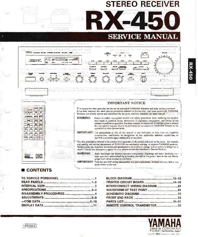 Yamaha rx v450 инструкция