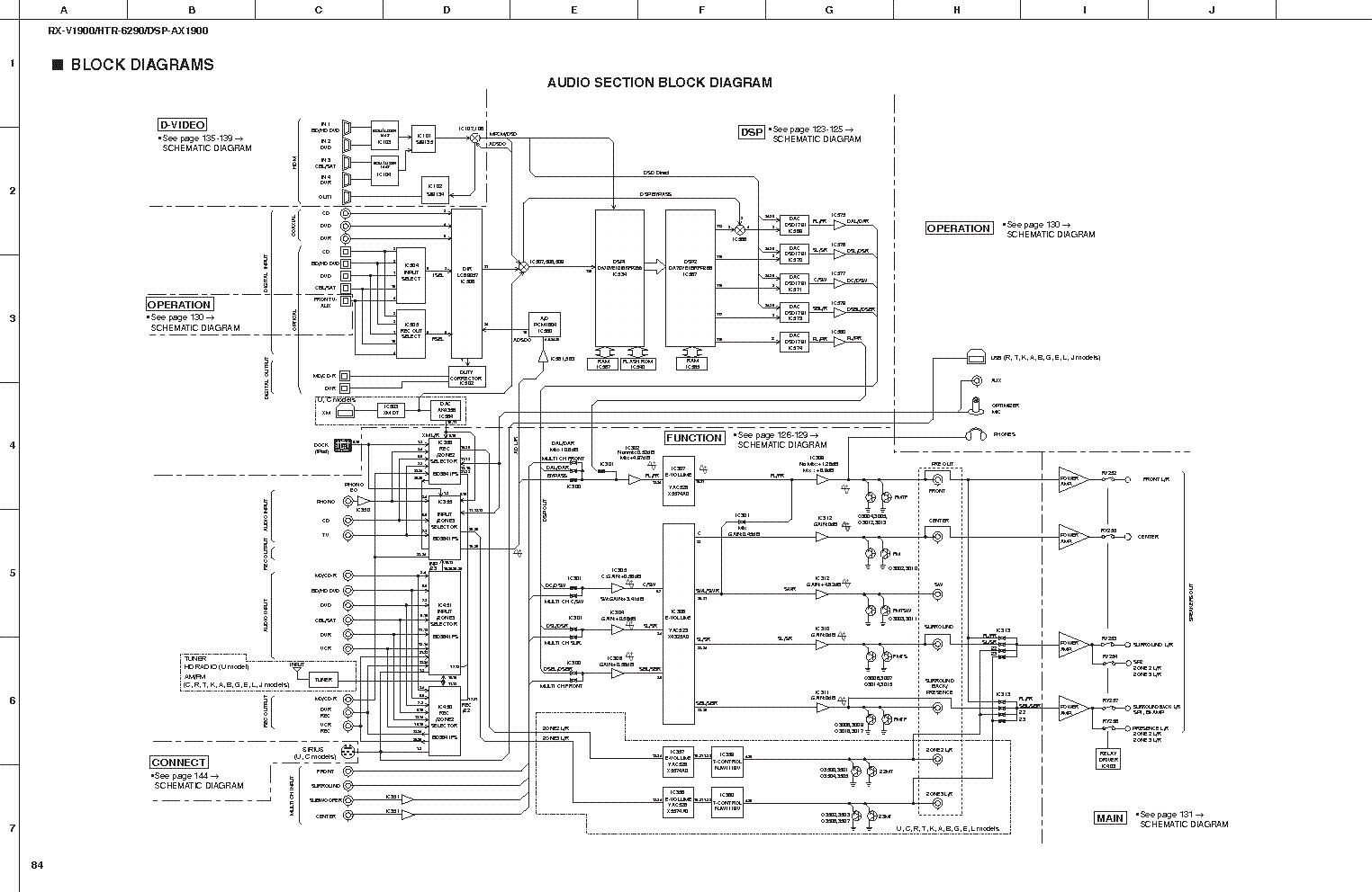 Yamaha Rxv Manual Pdf
