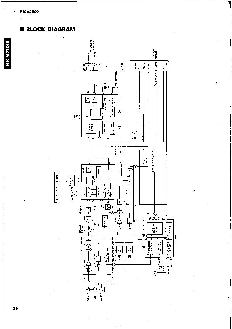 yamaha rx v2090 service manual