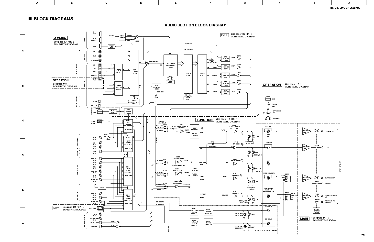 yamaha_rx v2700_dsp ax2700_sch.pdf_1 yamaha rx v2700 dsp ax2700 sch service manual download, schematics yamaha schematic diagram at nearapp.co