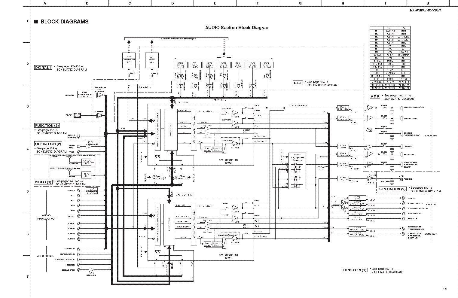 A30 10 A Diagram - Search For Wiring Diagrams • A Warthog Schematic Diagrams on f6f hellcat schematics, sr-71 blackbird schematics, c-17 globemaster schematics, f-22 raptor schematics, b-26 marauder schematics, f-86 sabre schematics, f-100 super sabre schematics, v-22 osprey schematics, p-51 mustang schematics, f-4 phantom schematics, b-24 liberator schematics, f-16 schematics, b-17 schematics, kc-135 schematics, a-7 corsair ii schematics, f4u corsair schematics, a-10 weapons, a-10 diagram, a-10 drawings, a-10 gatling gun,