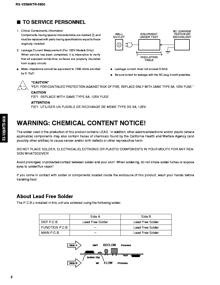 YAMAHA RX-V359 service manual (2nd page)