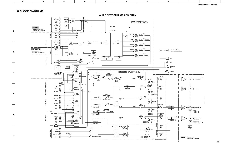 Yamaha rx-v661 repair brief youtube.