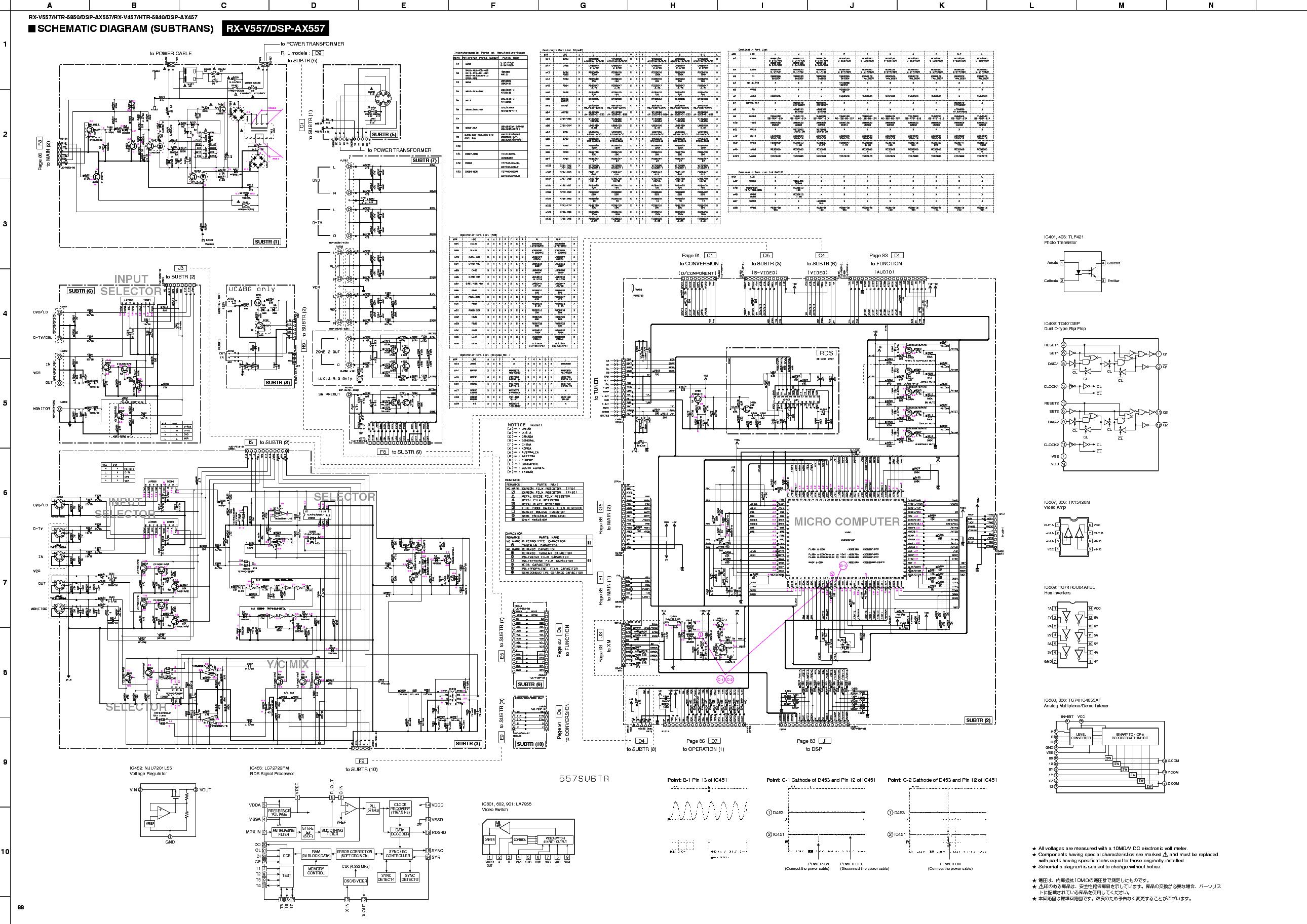 Yamaha Rxv User Manual