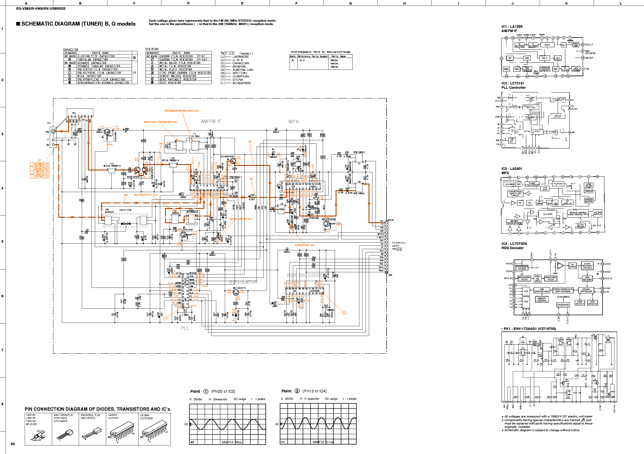 yamaha c 80 service manual download schematics eeprom repair info rh elektrotanya com yamaha rx-v595a service manual yamaha rx-v595a manual