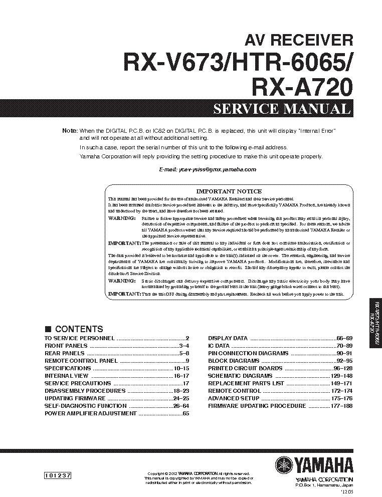 Yamaha htr 6064 инструкция.