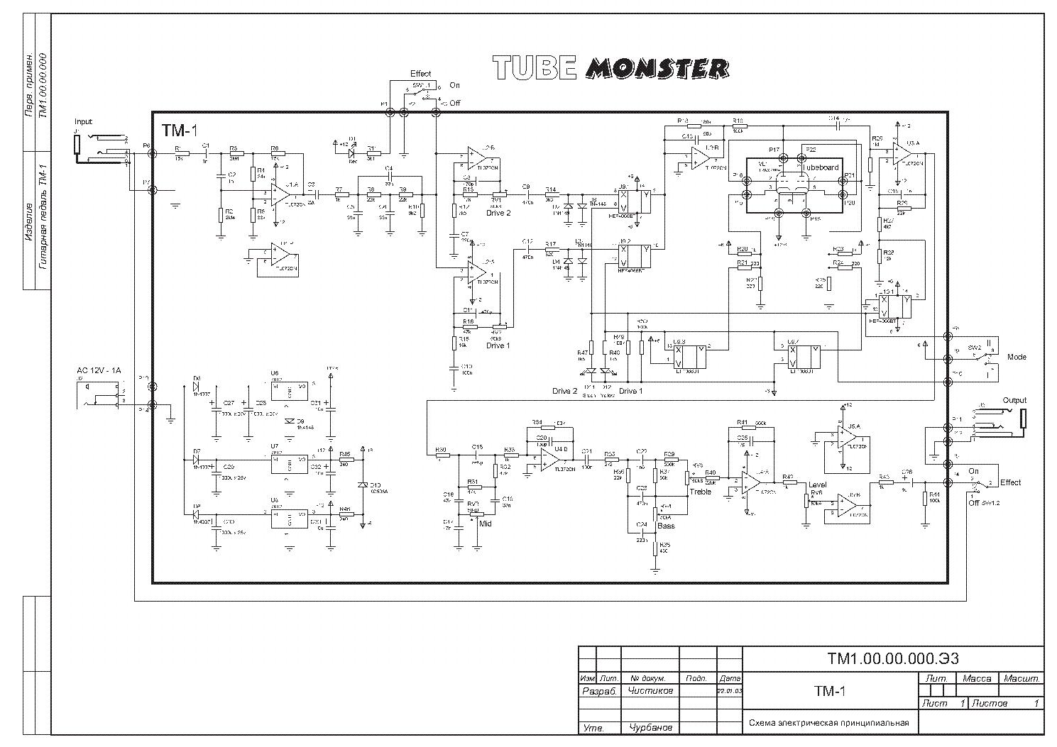 Free Monster Tube