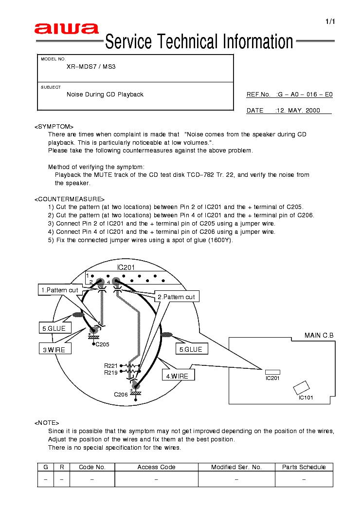 aiwa nsx r70 training manual service manual aiwa