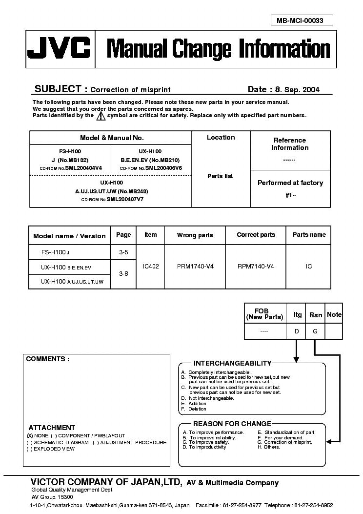 jvc fs 7000 manual pdf
