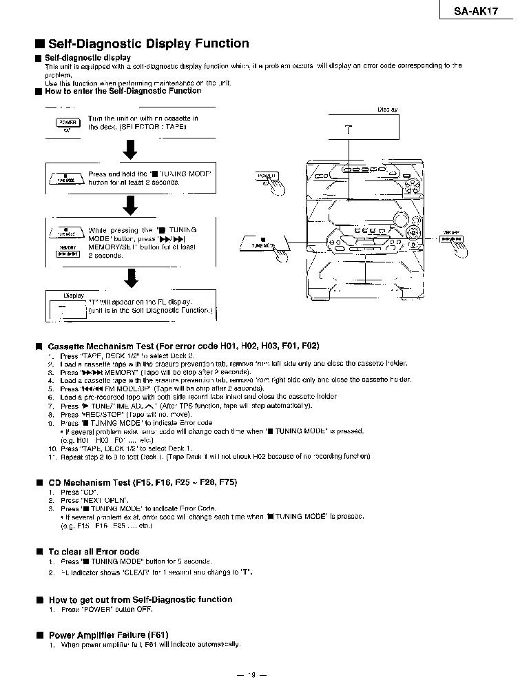 PANASONIC SA-AK17 SERVICE INFO