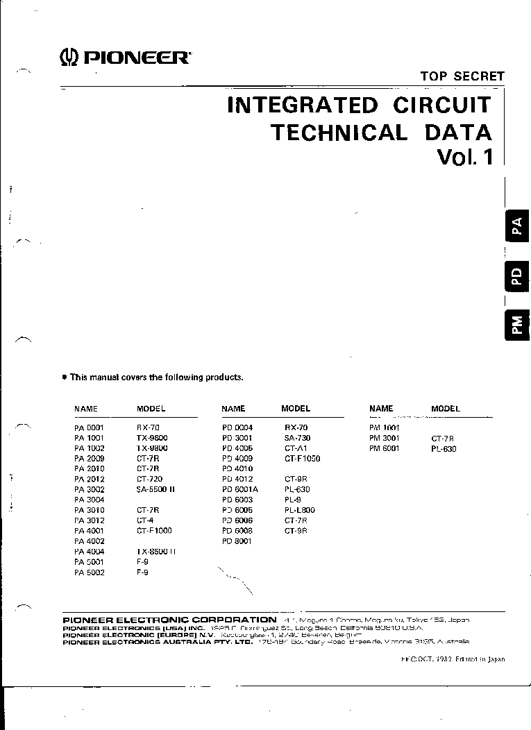 PIONEER INTEGRATED CIRCUIT TECHNICAL DATA VOL1 service manual (1st page)