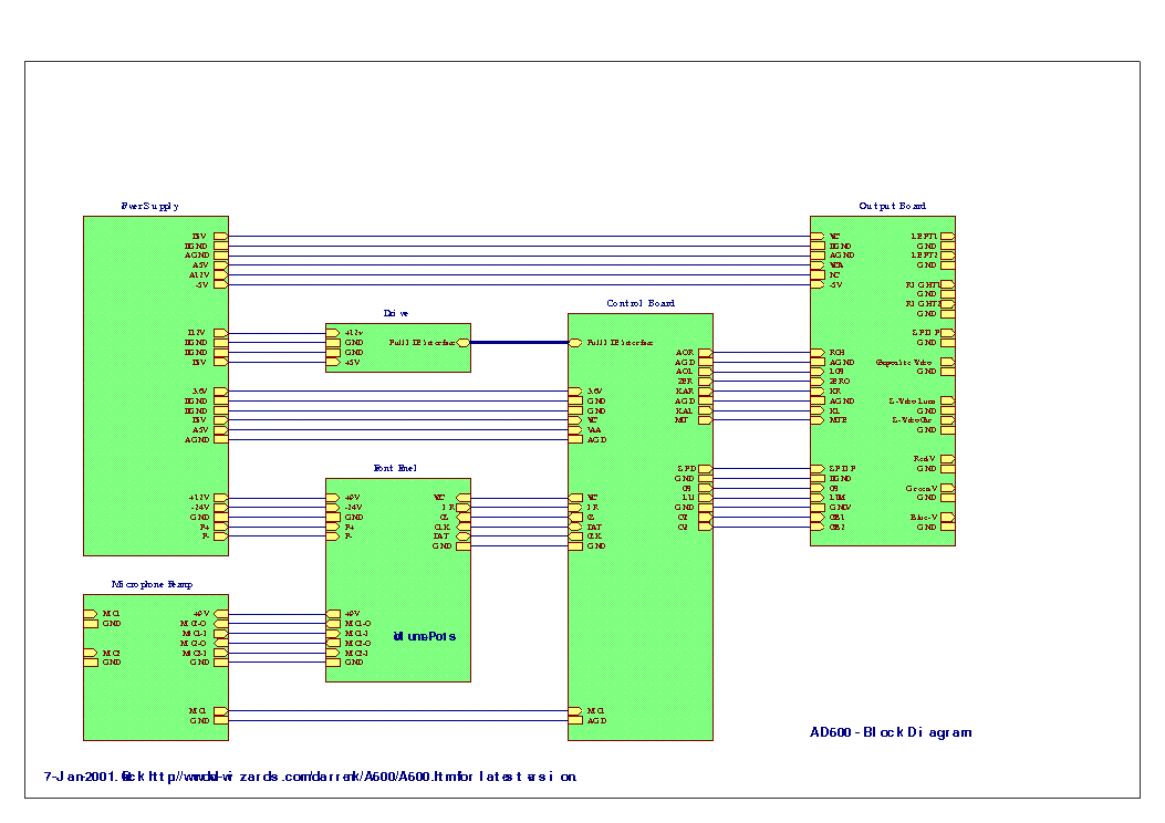 apex pd 450 portable service manual download schematics eeprom rh elektrotanya com